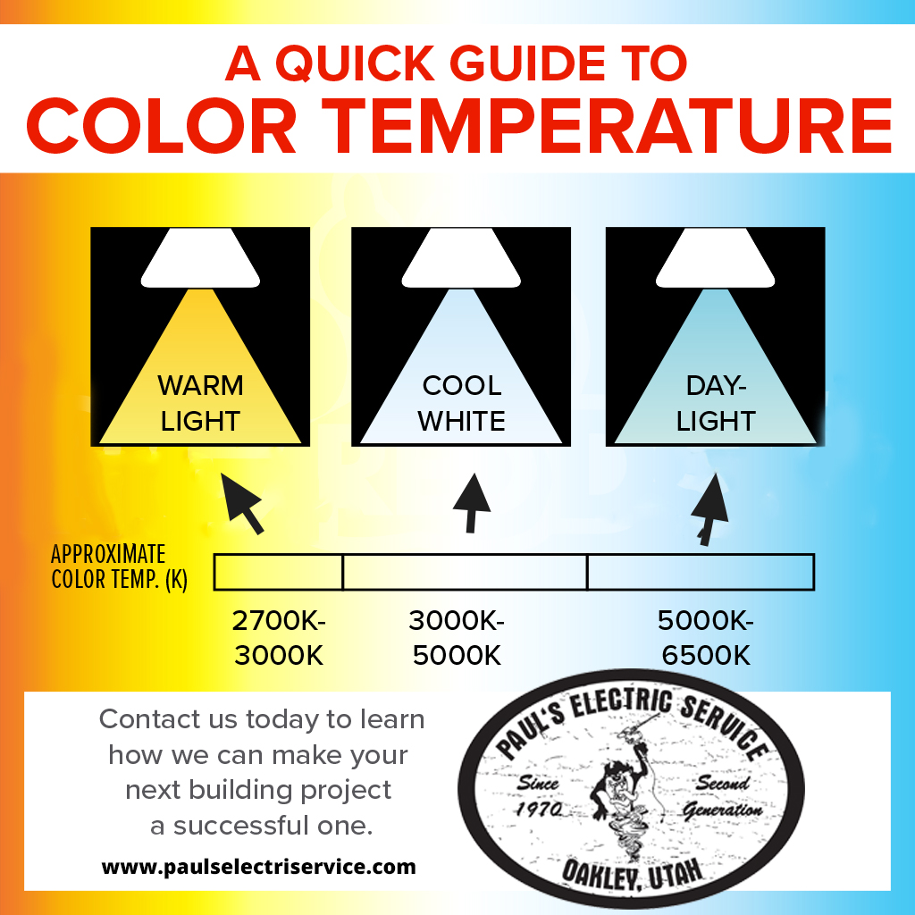 Home Theater Light Color Temperature: Importance Of Lighting Color Temperature For Your Home Or